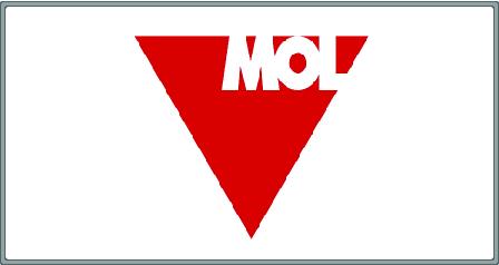 MOL Group